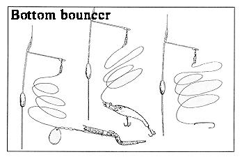 Баунсер рыболовная снасть своими руками 39