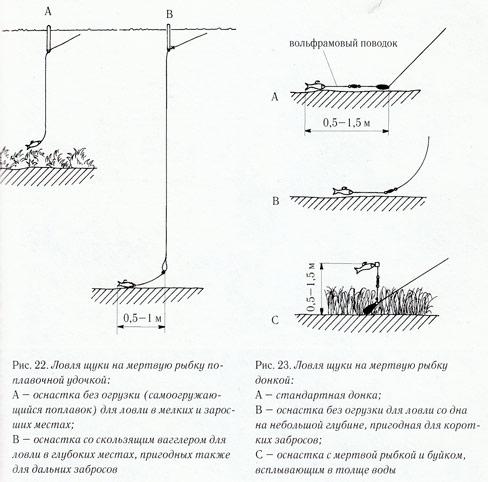Схема многоканального индикатора