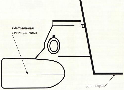 Схема крепления датчика эхолота на транец лодки