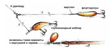 карусель снасть для рыбалки