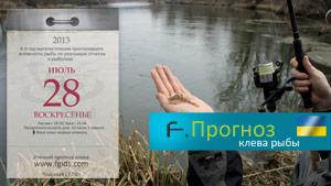 прогноз клева рыбы в запорожской области на 10 дней